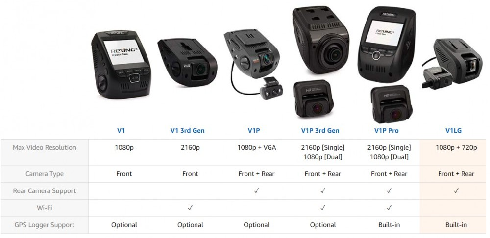 Rexing dash cams best buy